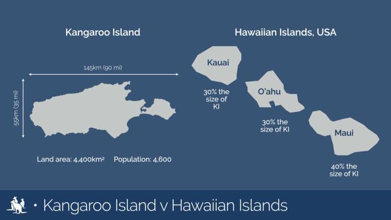 Kangaroo Island map comparison Hawaiian Islands, USA - Exceptional Kangaroo Island Tours